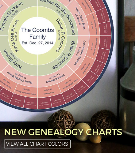 New Genealogy Charts
