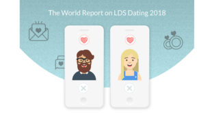 "Mutual App Releases ""The World Report on LDS Dating 2018"""
