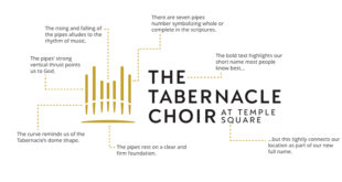 The Tabernacle Choir at Temple Square Unveils New Logo